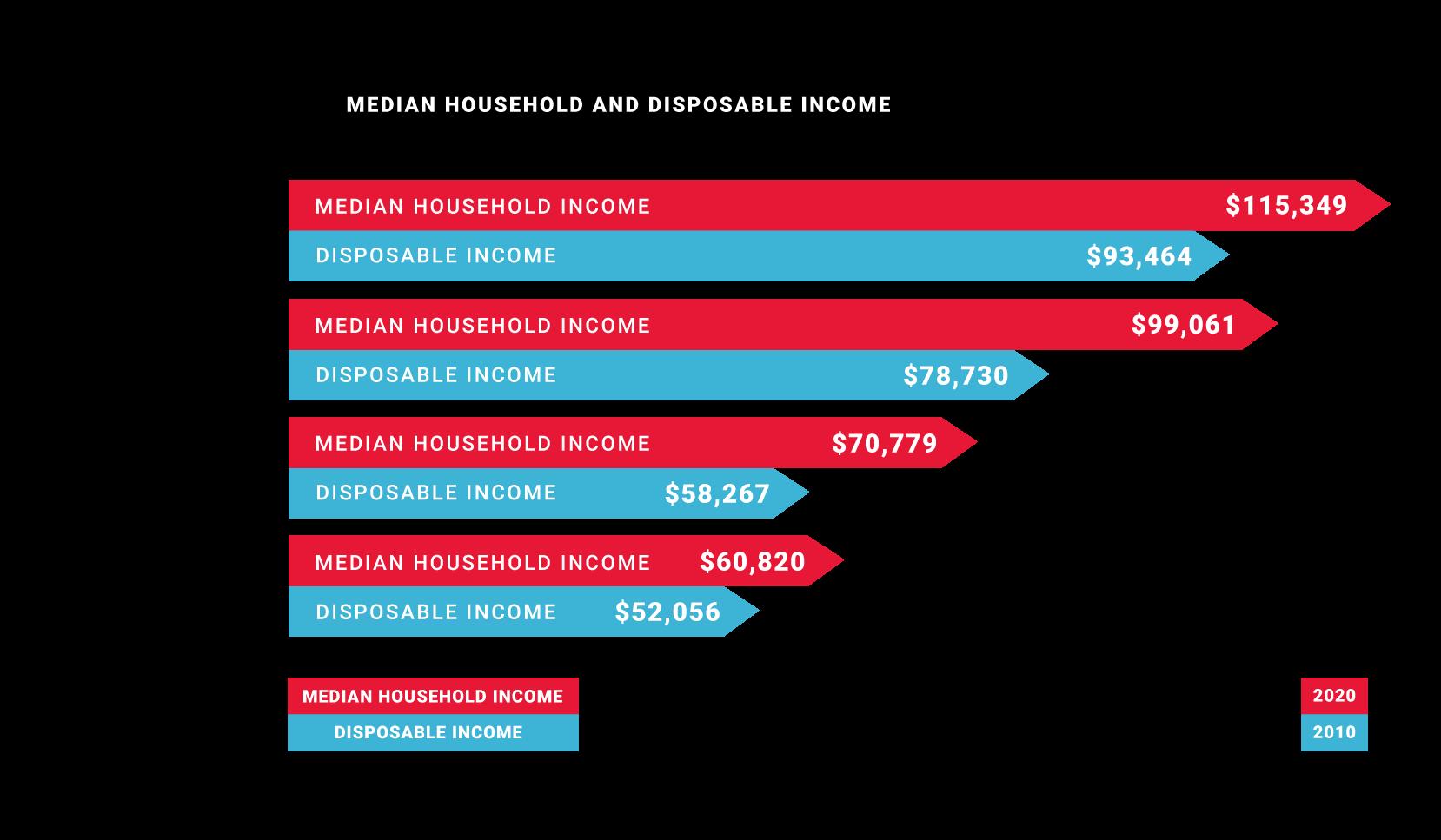CHART - Income 2@2x-1